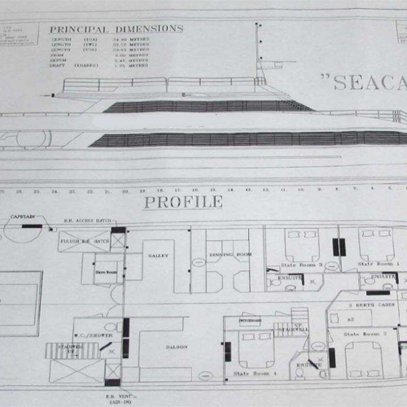 DIVERSITY III thumb deckplan profile